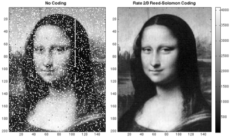 Mona Lisa after she passed through the Earth's atmosphere, and after the distortions were corrected. Photo: Xiaoli Sun, NASA Goddard